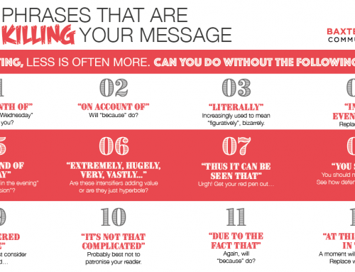 Twelve phrases that are killing your message